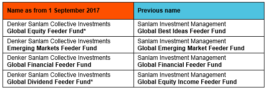 Feeder fund name changes 2017