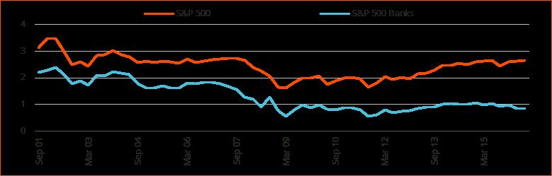 figure-5_pnav-forecast